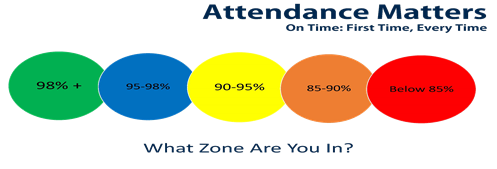 attendance_counts