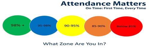 attendance_counts
