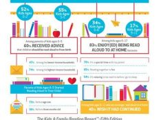 Read Aloud – how you can help your child succeed at school